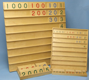 Stand for Large Numeral Cards