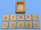 Numbers & Box for Table Rods - engraved